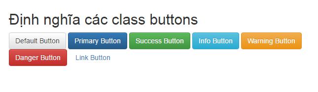 Hình ảnh class button